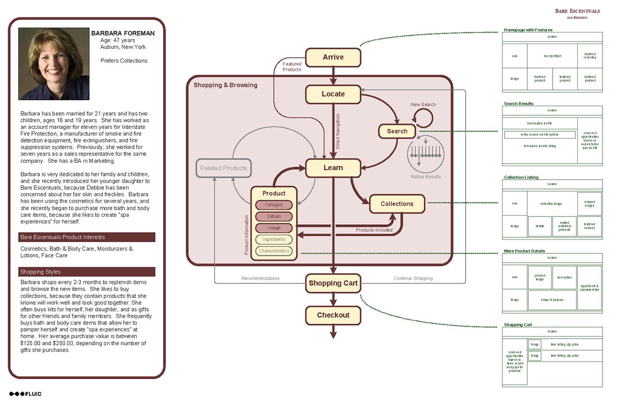 Example UEX Flow 1